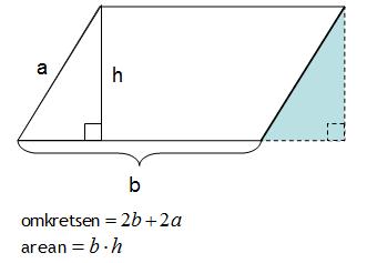Omkrets och area för parallellogram
