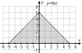 definition-av-integraler