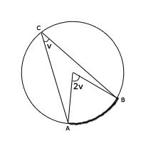 geometri, randvinkel