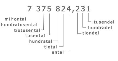 Tiotalsystemet