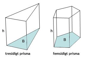 Tresidigt och femsidigt prisma
