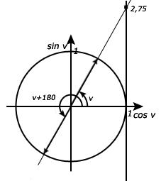 svåra algebra ekvationer