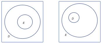 Exempel på venndiagram 2