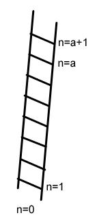 Exempel induktion