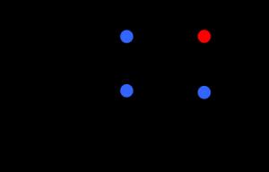 Exempel på utfallsrum 3