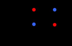 Exempel på utfallsrum 4
