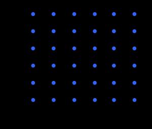 Exempel på utfallsrum 6