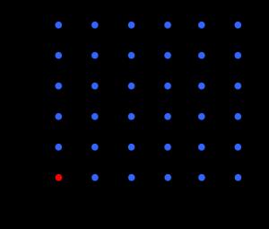 Exempel på utfallsrum 7