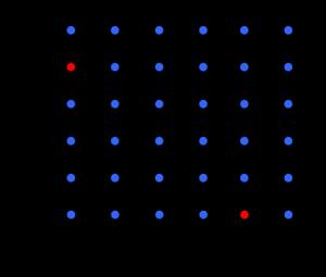 Exempel på utfallsrum 9