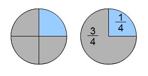 Bråkform-2