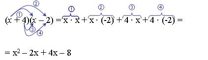 Polynom - multiplicera binom
